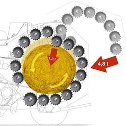 Камера пресування. Рулонний прес-підбирач CLAAS ROLLANT 375/374 UNIWRAP