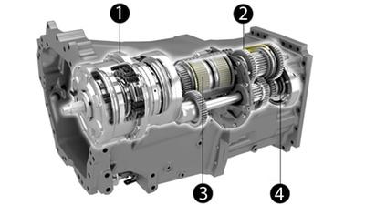 HEXASHIFT. Трактор CLAAS AXION 850/820
