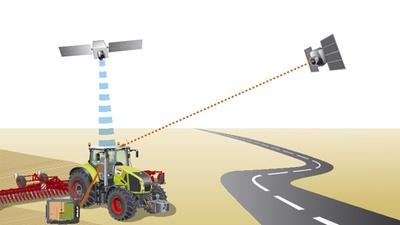 Система паралельного руху CLAAS