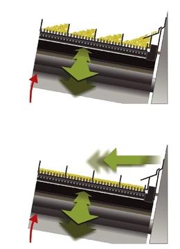 Електронне регулювання решета. Зернозбиральний комбайн CLAAS TUCANO 580/570