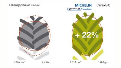 Шини. Зернозбиральний комбайн CLAAS TUCANO 580/570