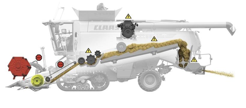 Потік маси. Зернозбиральний комбайн CLAAS LEXION 670/650