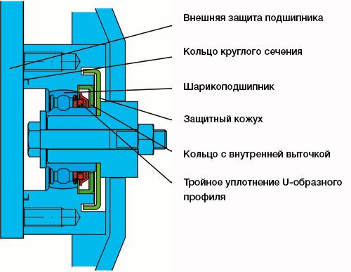 LEMKEN Kompaktor