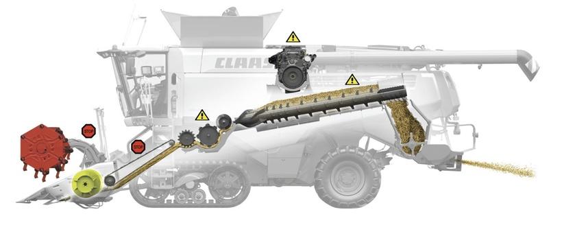 APS. Зернозбиральний комбайн CLAAS LEXION 770-750