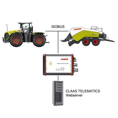 TELEMATICS. Трактор CLAAS XERION 5000–4000